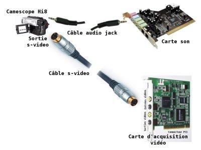 :ressources:schema_connexion_camescope_hi8_400x300.jpg